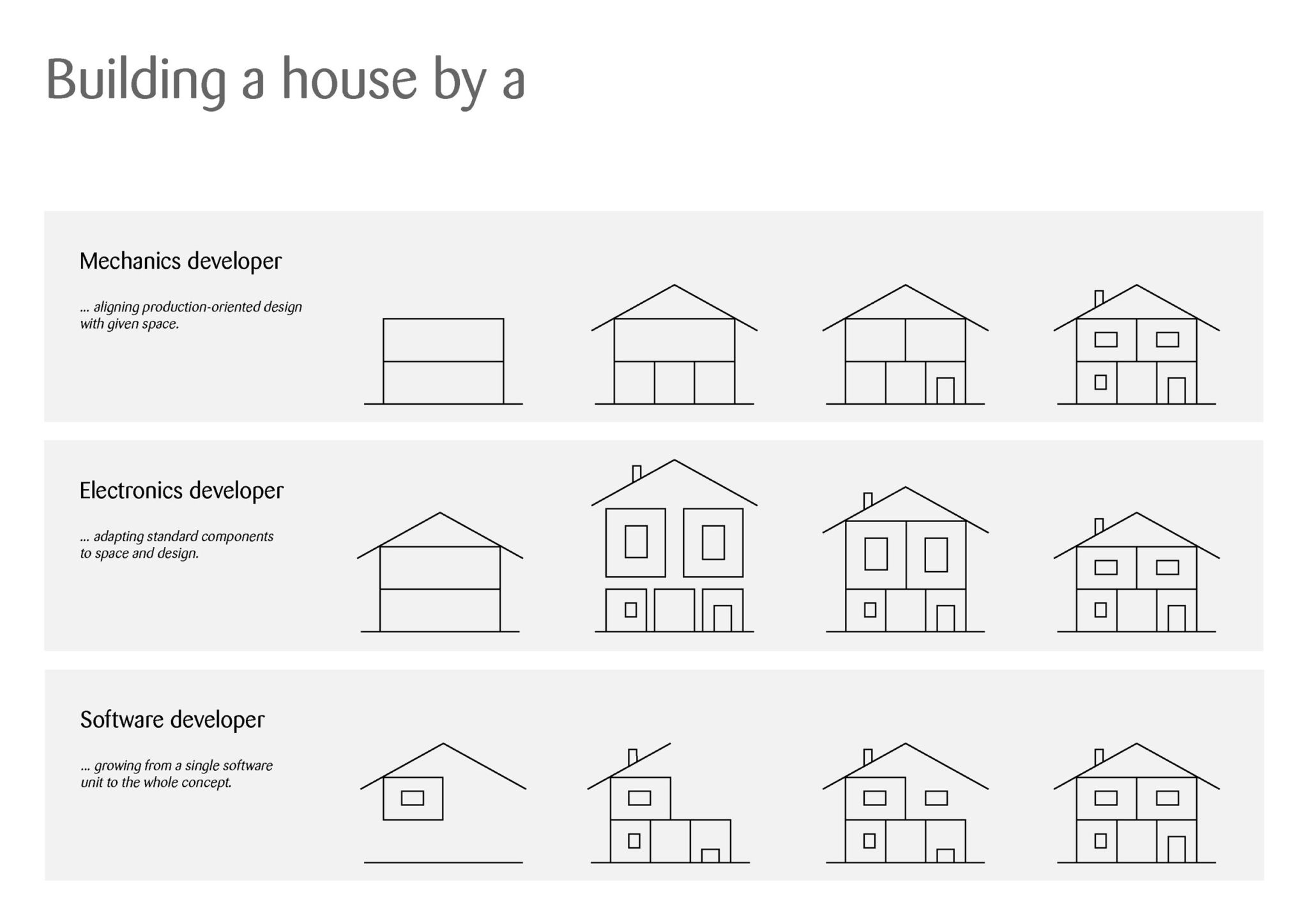 Different-styles-of-building-a-house-by-different-experts